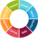 career coaching and interview consultation icon